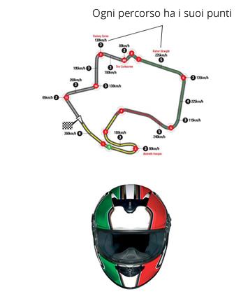 <p>Abbiamo preso in considerazione elementi rappresentativi del mondo motociclistico come i percorsi e il casco.</p>
